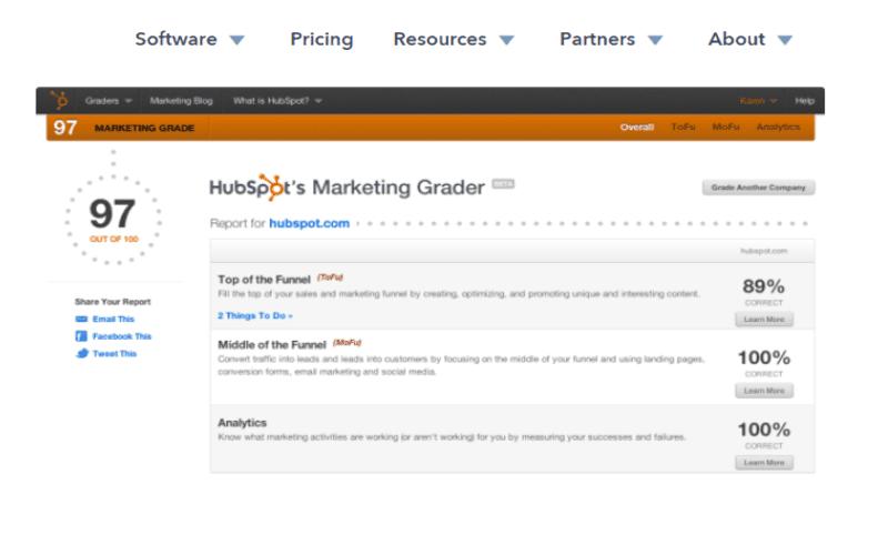 garden-marketing-hubspot