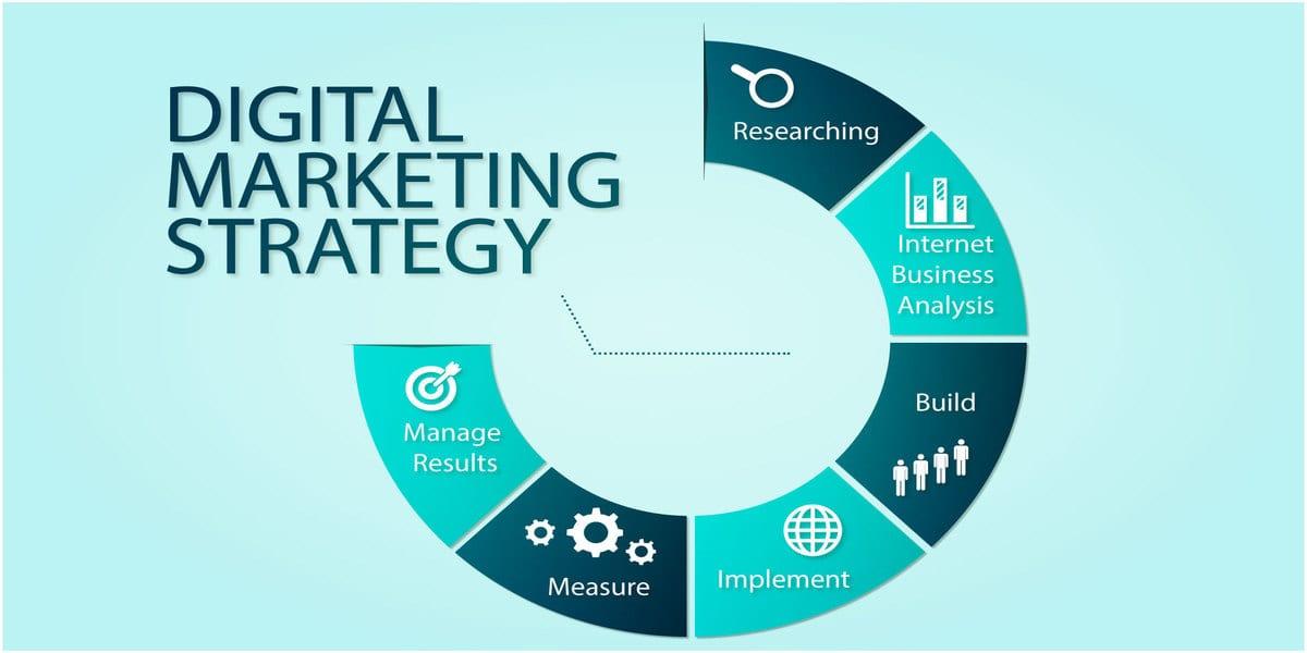 stratégie-marketing